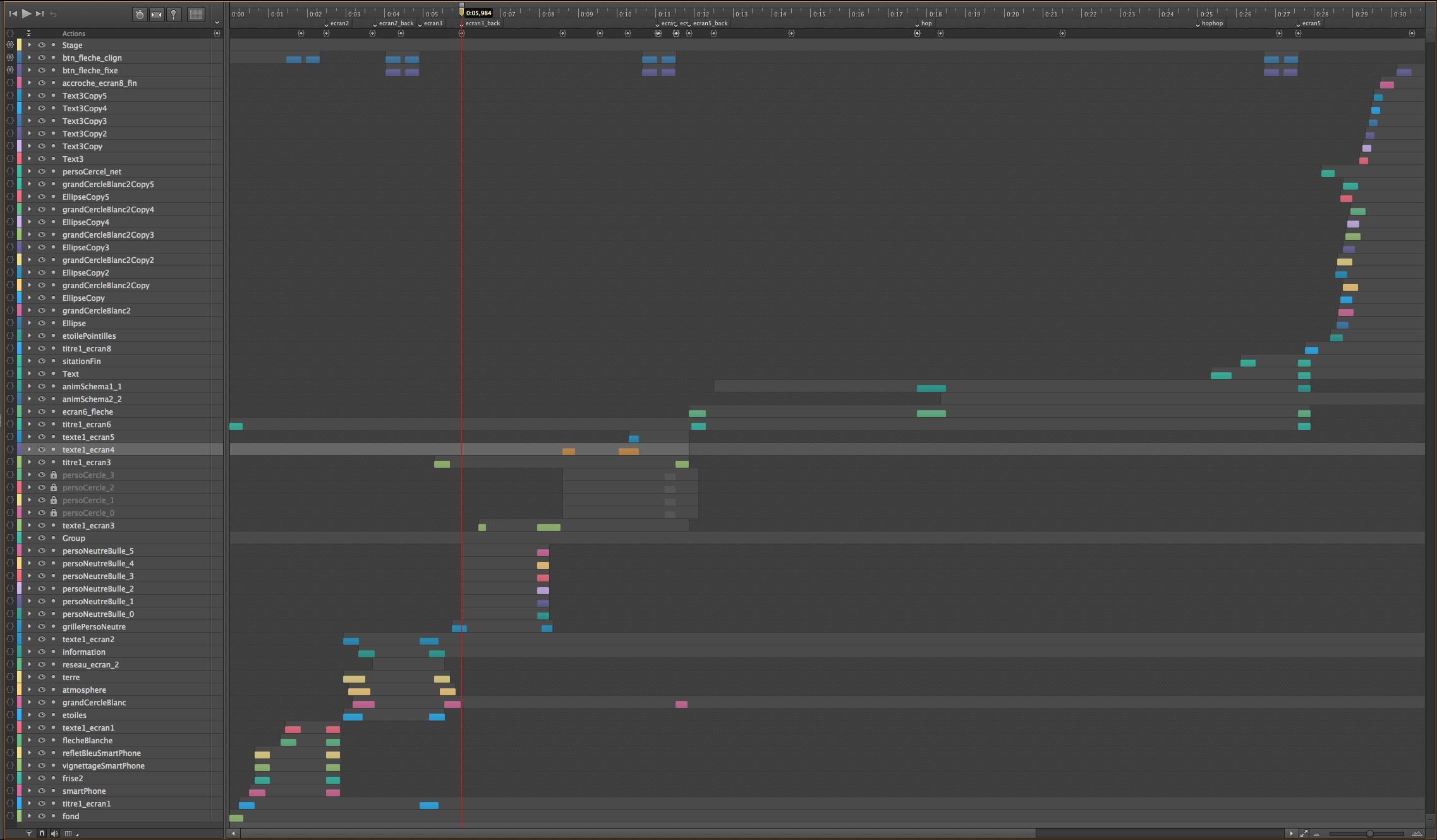 Comment s'y retrouver au milieu de tous ses calques dans Adobe Edge Animate ?