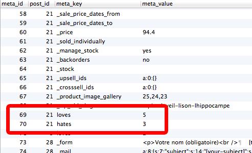Nos champs meta produit WooCommerce sont désormais enregistrés dans la base SQL de WordPress